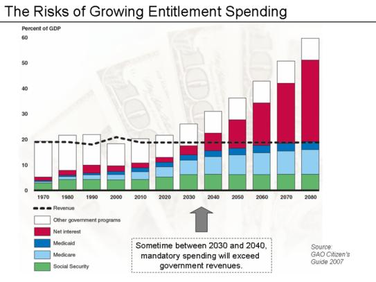 federal-spending1