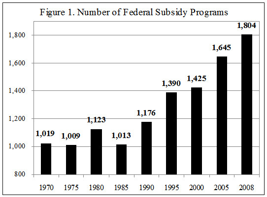 government_subsidies