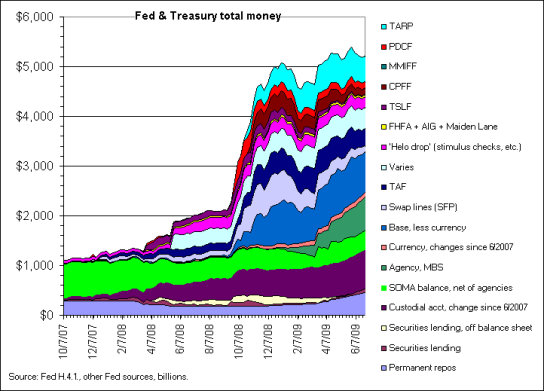 fed_all_short_stacked