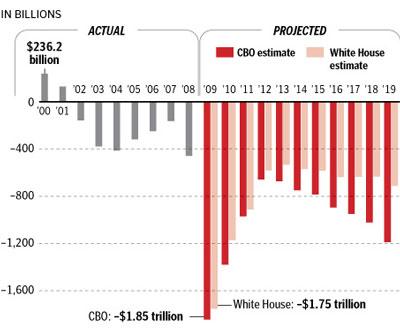 obama_deficits