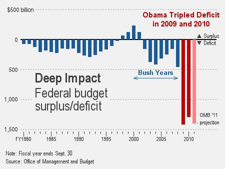 Deficit Spending Pronk Papers