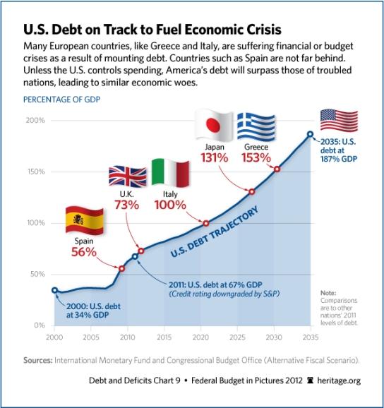 us-debt-606