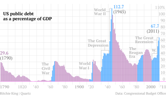 debt-and-gdp-main6