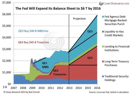 fed-balance-sheet-2016