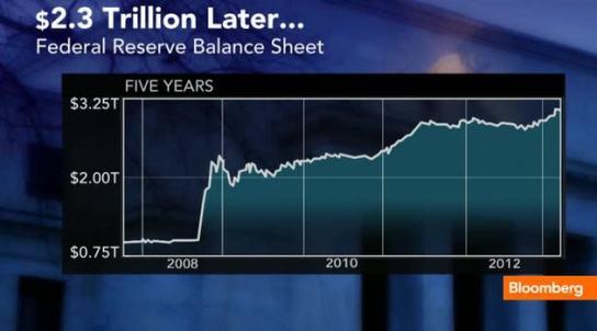 federal_reserve_balance_sheet