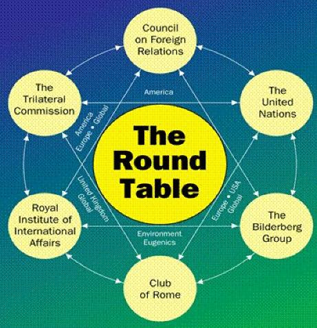 roundtables