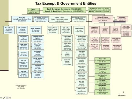 tax-exempt-chart