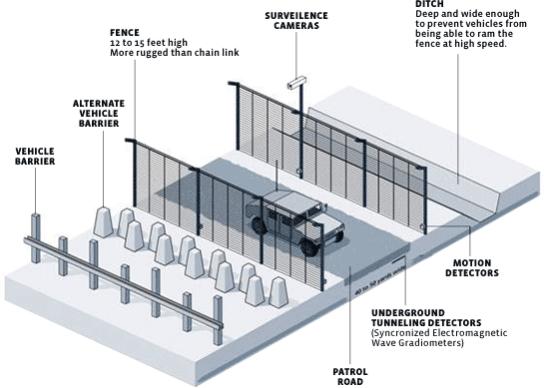 fence_idea