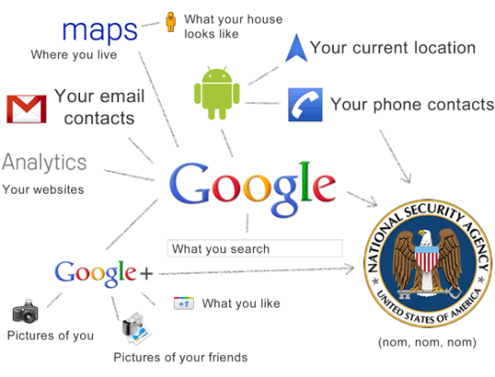 google-nsa-grid