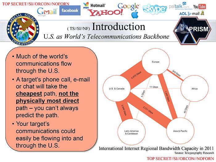 National Security Agency (NSA) and Federal Bureau