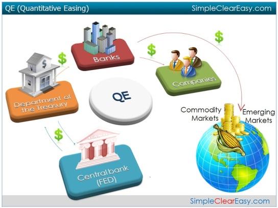 QE-Quantitative-Easing