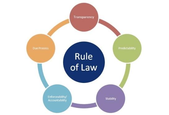 rule-of-law