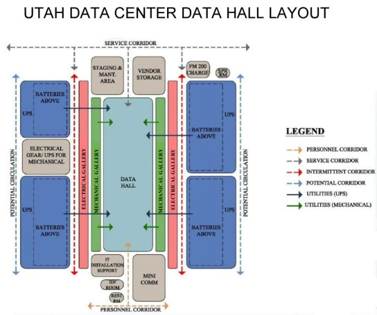 utah-datacenter-layout