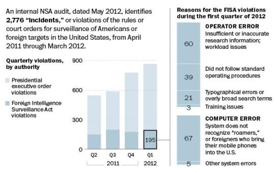 NSA_breaches