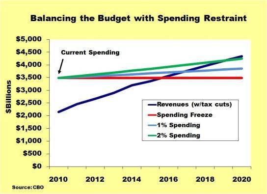 balance-budget1