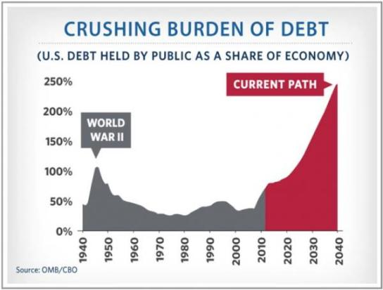 crushing_burden_debt