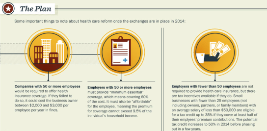 employer_healthcare_insurance