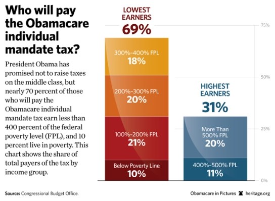 individual_mandate_tax