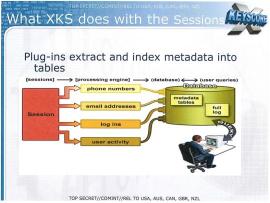 Image result for National security agency Prism slides