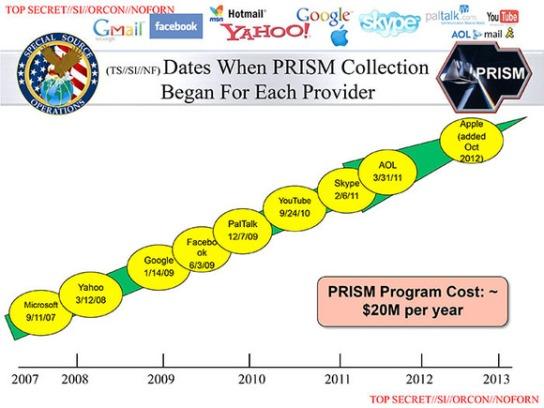 prism_vendor_slide