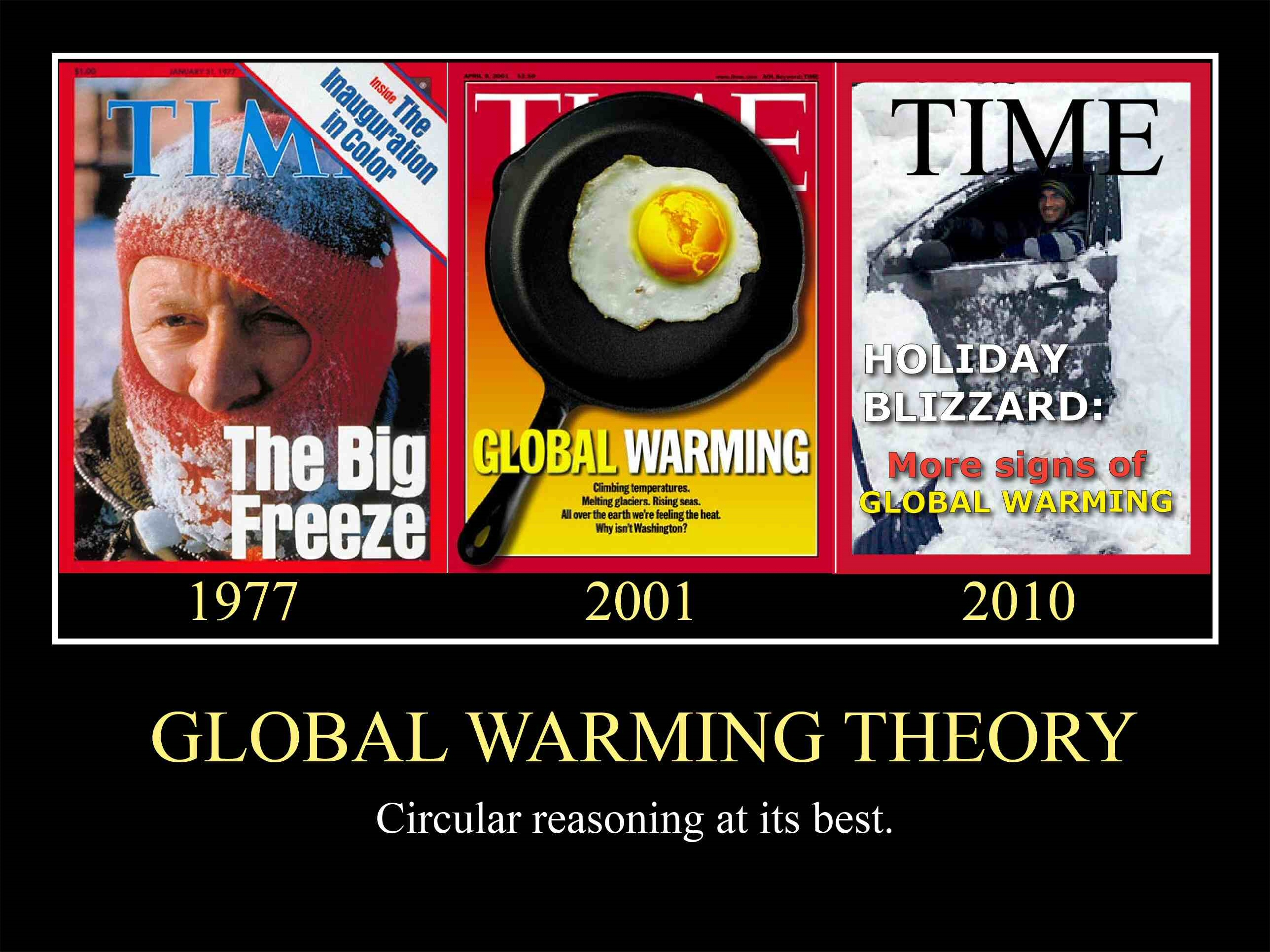 Cons: What exactly is your position on Global Warming?