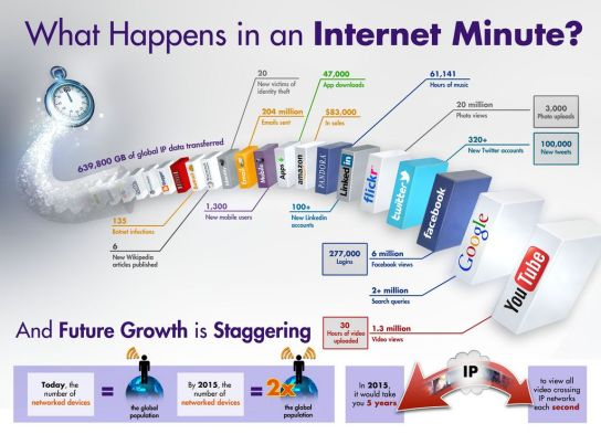 Data-Explosion-What-Happens-in-Internet-Minute