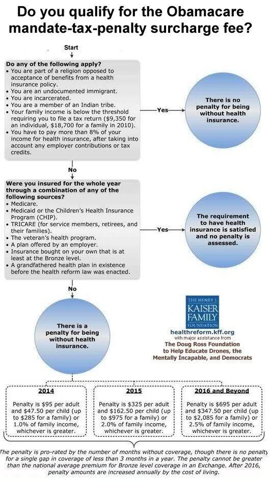 obamacare-individual-mandate-tax