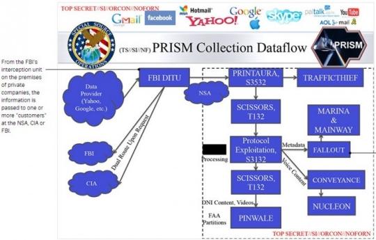 PRISM-Slide