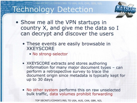 tecnology_detection