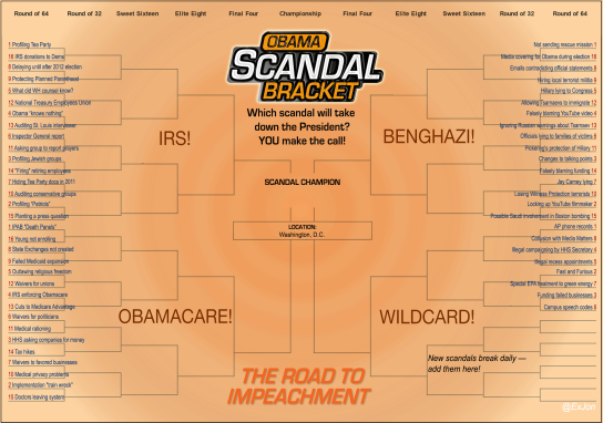 scandalbracket