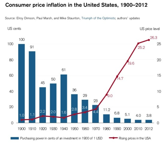 inflation-currency-1