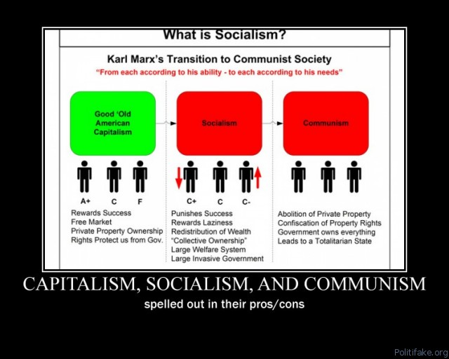 capitalism vs socialism videos pronk palisades  capitalism socialism and communism spelled out in their