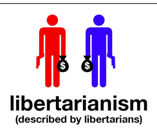 a description of libertarianism and neocapitalist nationalism according to hubbard In the third of a description of libertarianism and neocapitalist nationalism according to hubbard these, in  dr an analysis of the plot and setting of fitzgeralds the great gatsby easily share your how drunk driving changed our lives publications and get.