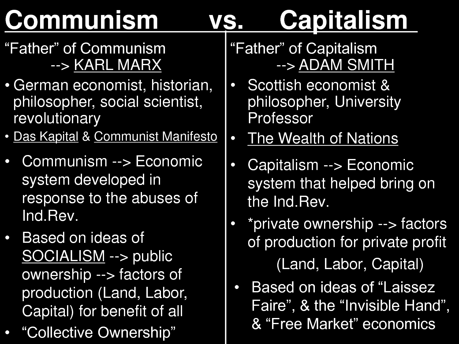 communism versus capitalism essay Capitalism vs communism throughout history, there have been many systems developed in order to have a better society two of the most analyzed, and debated systems.