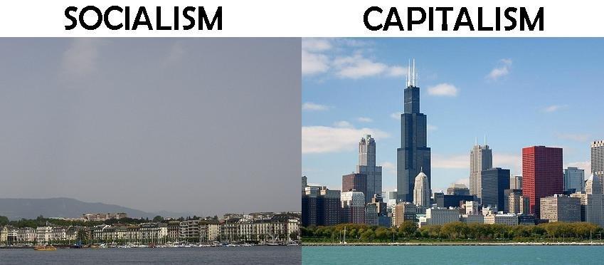 essay on communism capitalism and socialism