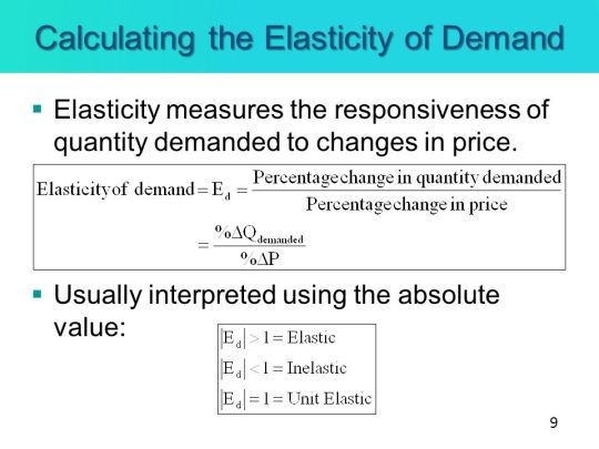 calculating the elasticity of demand