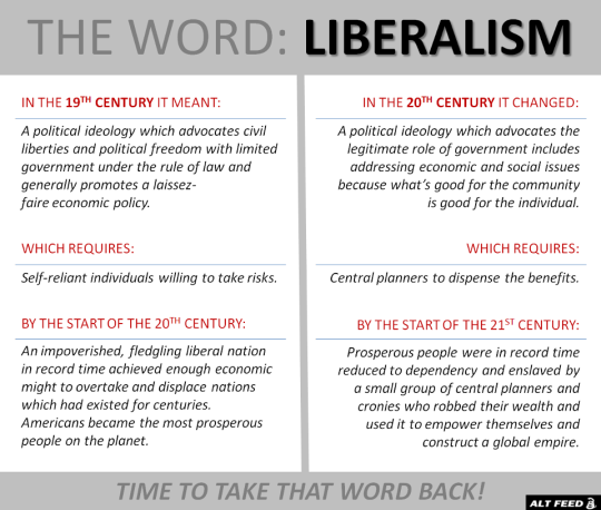 liberalism-definition-then-and-now